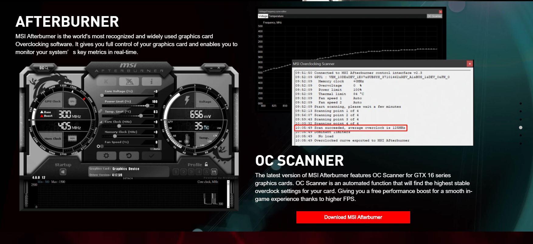 Card màn hình MSI GTX 1650 D6 AERO ITX 4G OCV1