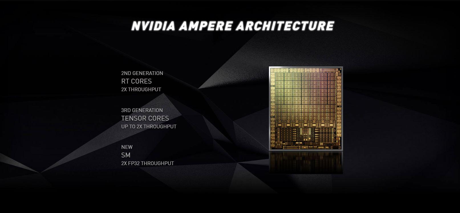 Card màn hình MSI RTX 3060 Ti TWIN FAN OC-8GB