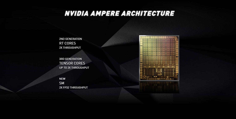 Card màn hình MSI RTX 3060 Ti VENTUS 2X OC-8GB