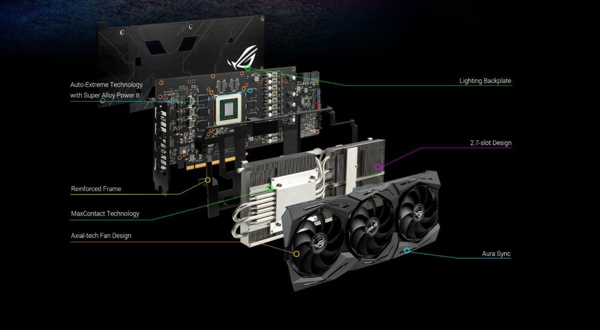 Card màn hình Asus ROG STRIX RX 5600 XT