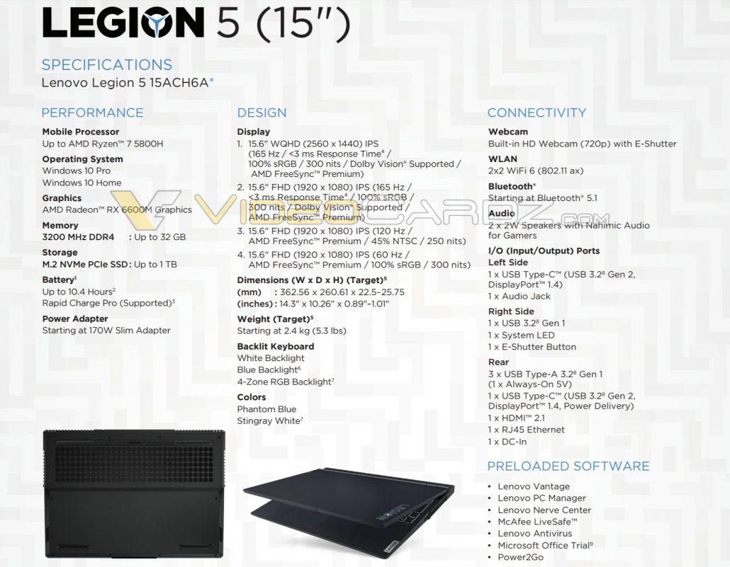Radeon RX 6600M specs