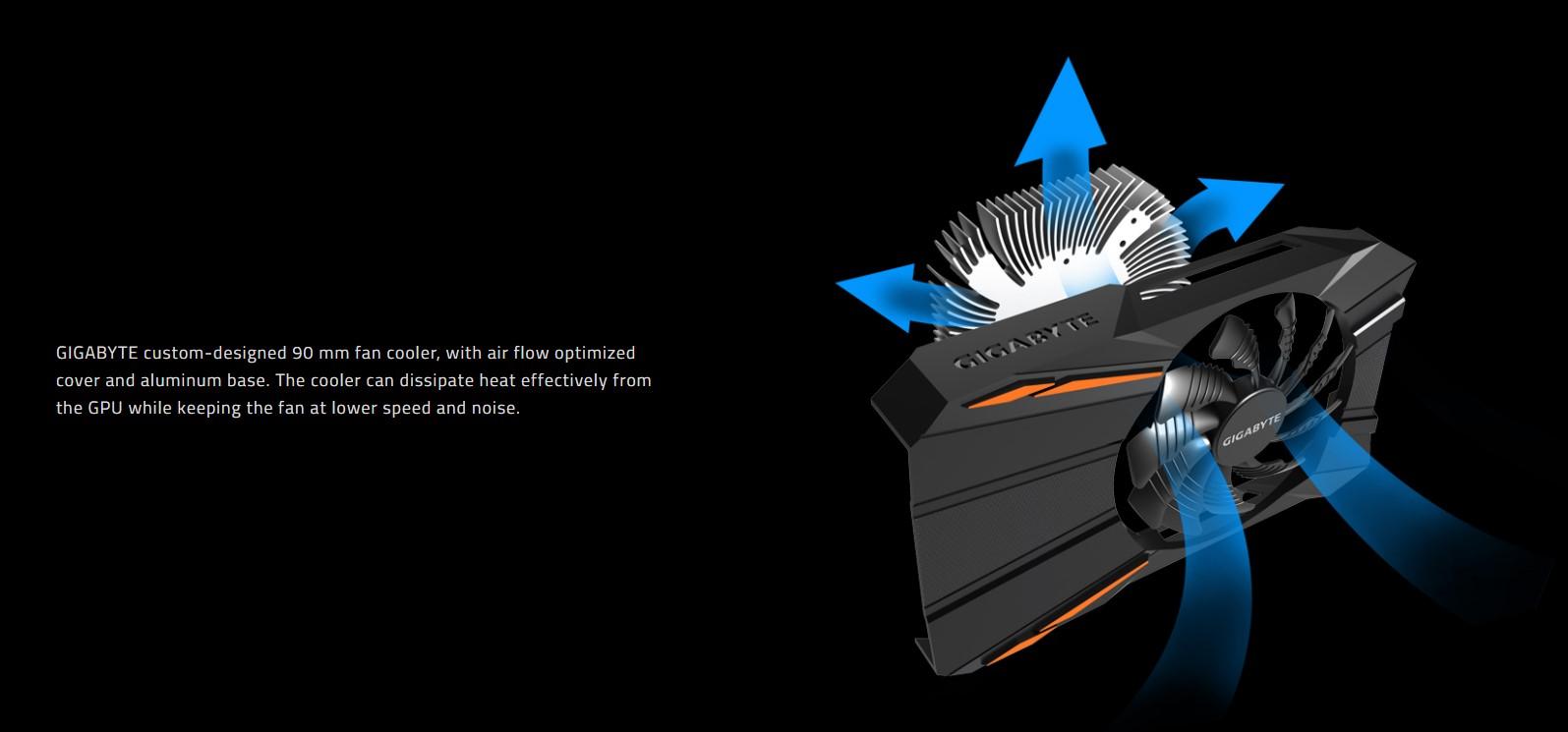 Card màn hình Gigabyte GTX 1050 Ti D5 4GD