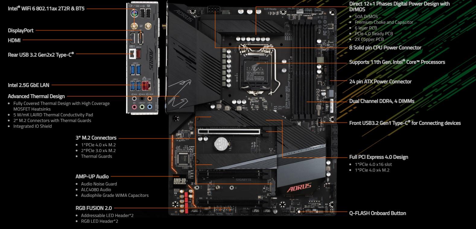 Mainboard Gigabyte B560-AORUS PRO AX
