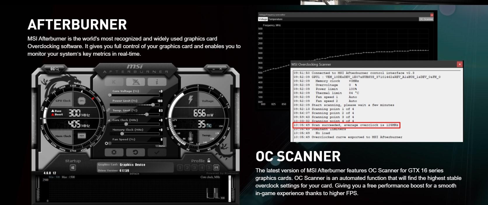 Card màn hình MSI GTX 1650 D6 AERO ITX 4G OC