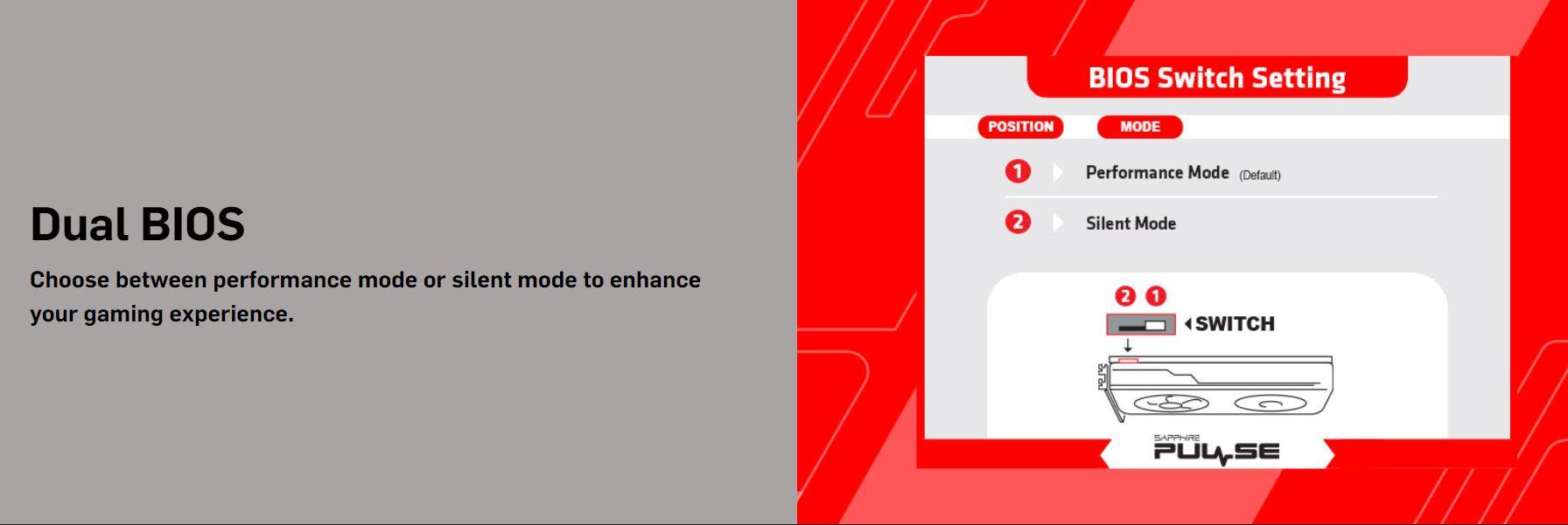Card màn hình SAPPHIRE RX 5500 XT