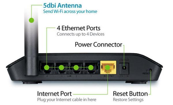 Bộ phát wifi D-link DIR-612 Wireless N300Mbps