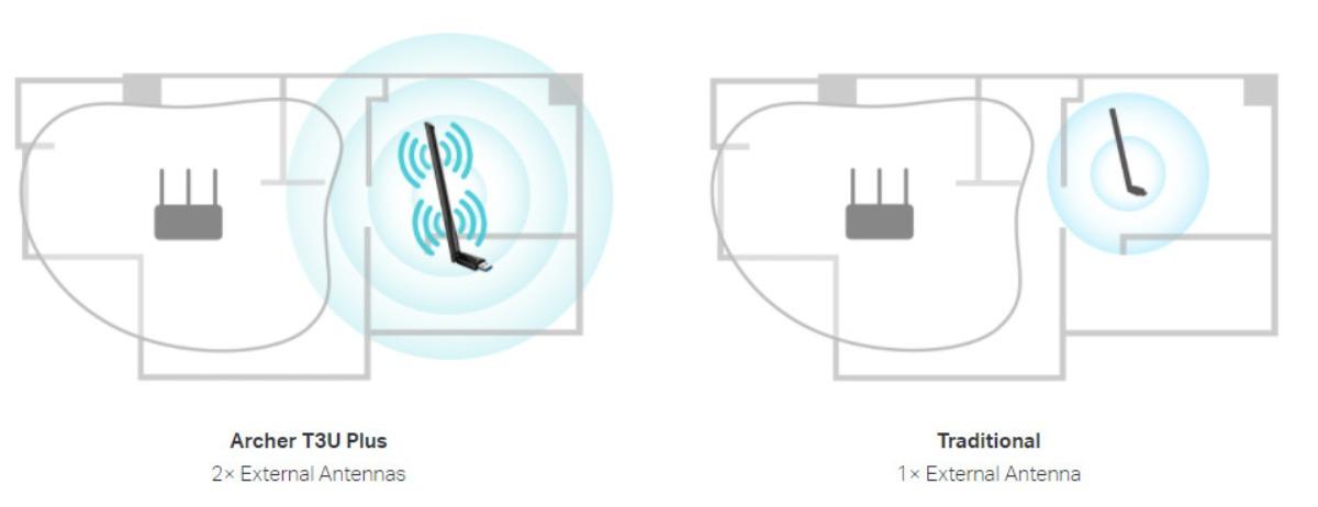 Card mạng không dây USB TP-Link Archer T3U Plus AC1300 3