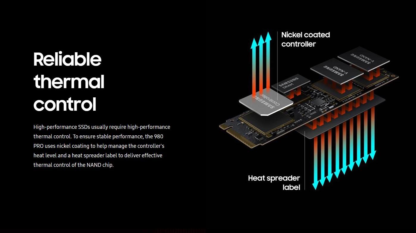 Ổ cứng SSD Samsung 980 PRO 1TB PCIe NVMe 4.0x4