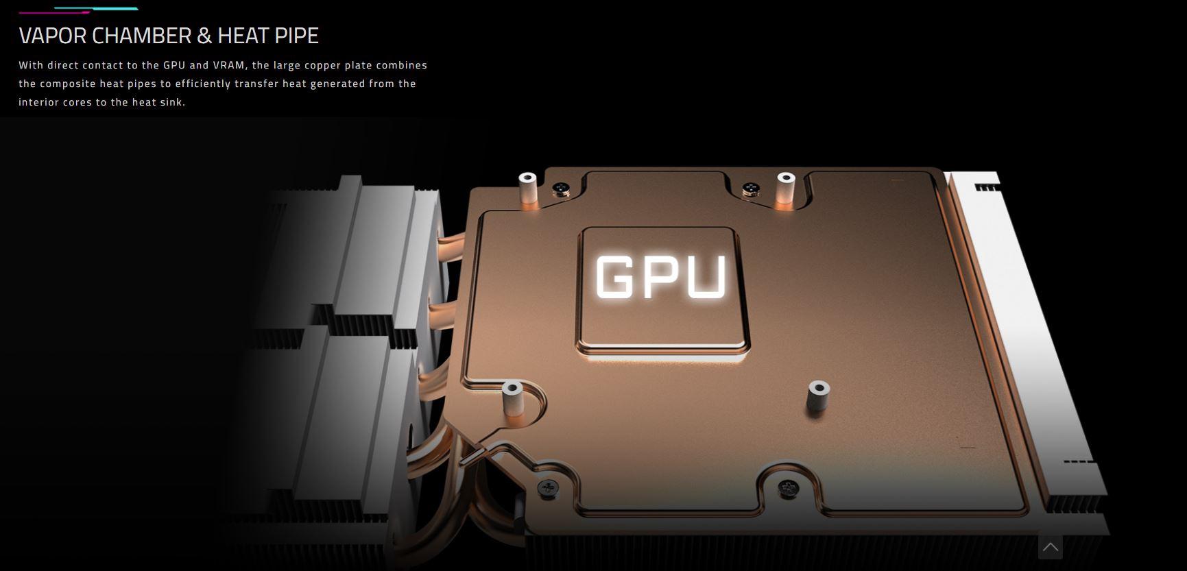 Card màn hình Gigabyte RTX 3080 AORUS MASTER - 10G