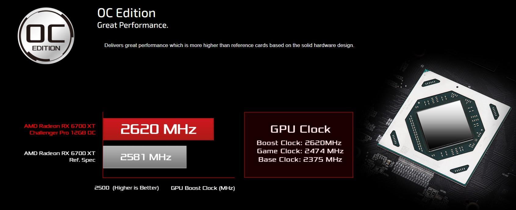 Card màn hình ASROCK RX 6700 XT Challenger Pro