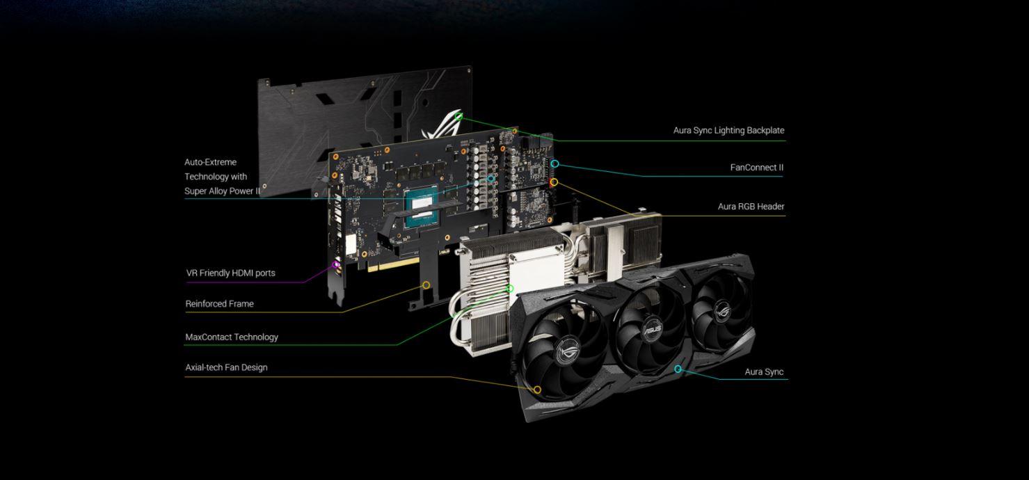 Card màn hình Asus ROG STRIX RTX2060 Super - 8G EVO - GAMING V2