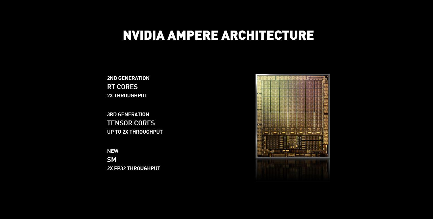 Card màn hình MSI RTX 3080 SUPRIM X 10G