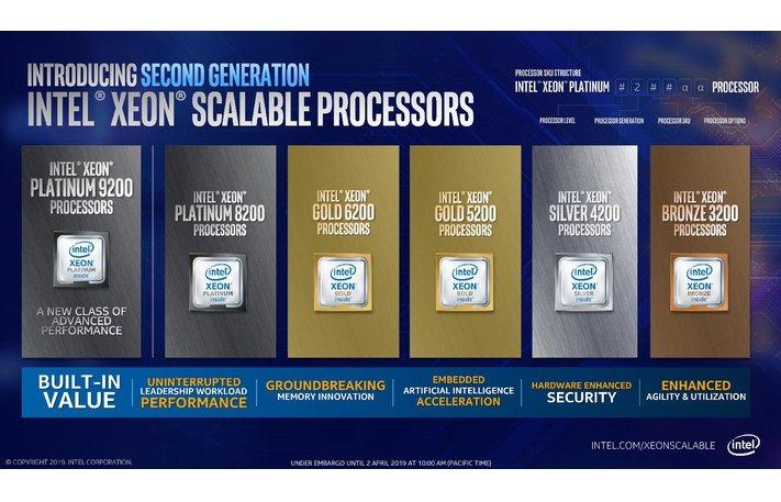 CPU Intel Xeon Silver 4210