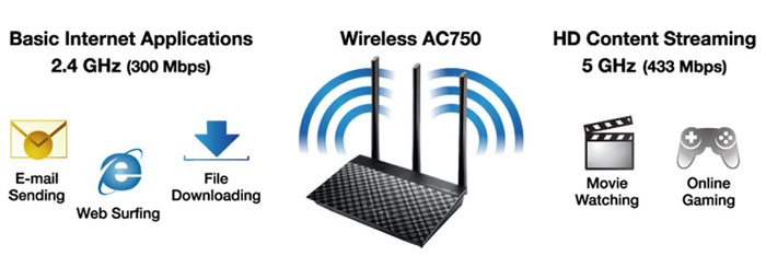 Router wifi ASUS RT-AC53 Wireless AC750 33