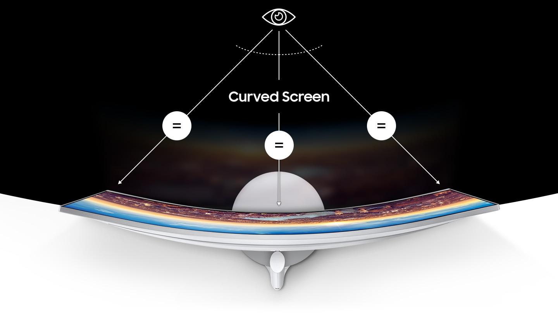 Màn hình Samsung LC34J791WTEXXV-2