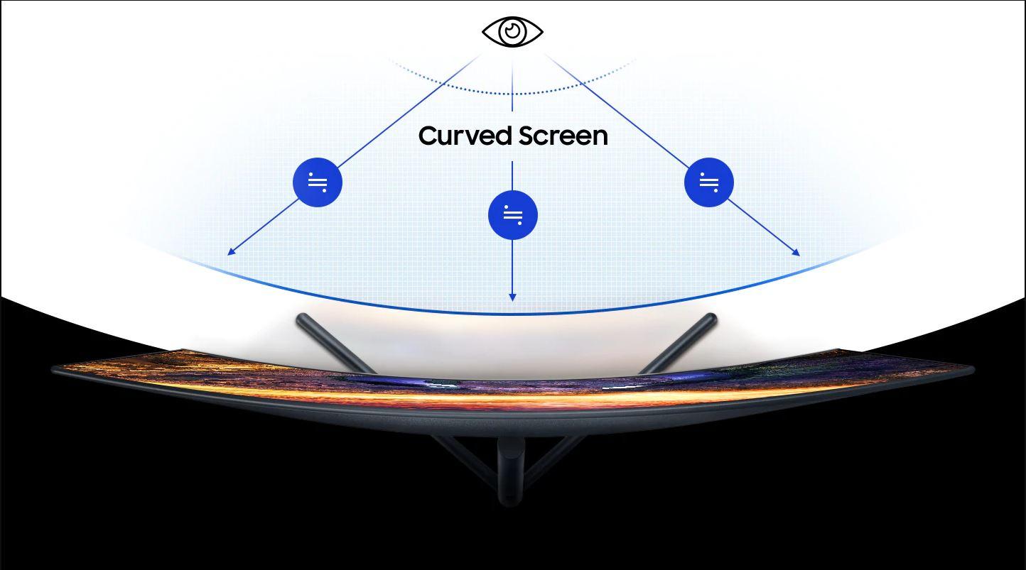 Màn hình Samsung LU32R590