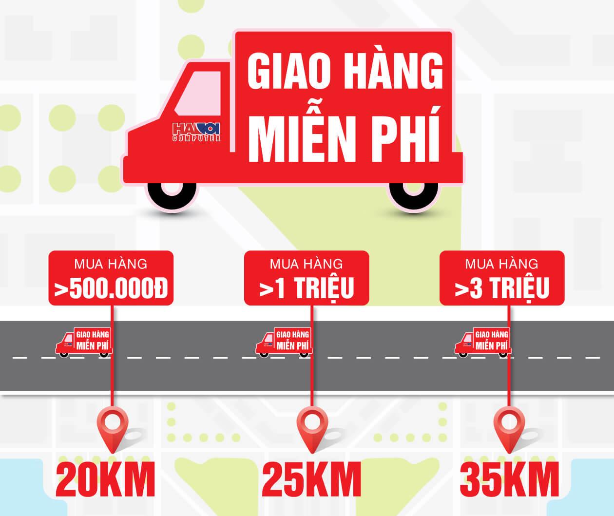 chính sách vận chuyển hàng của Hanoicomputer