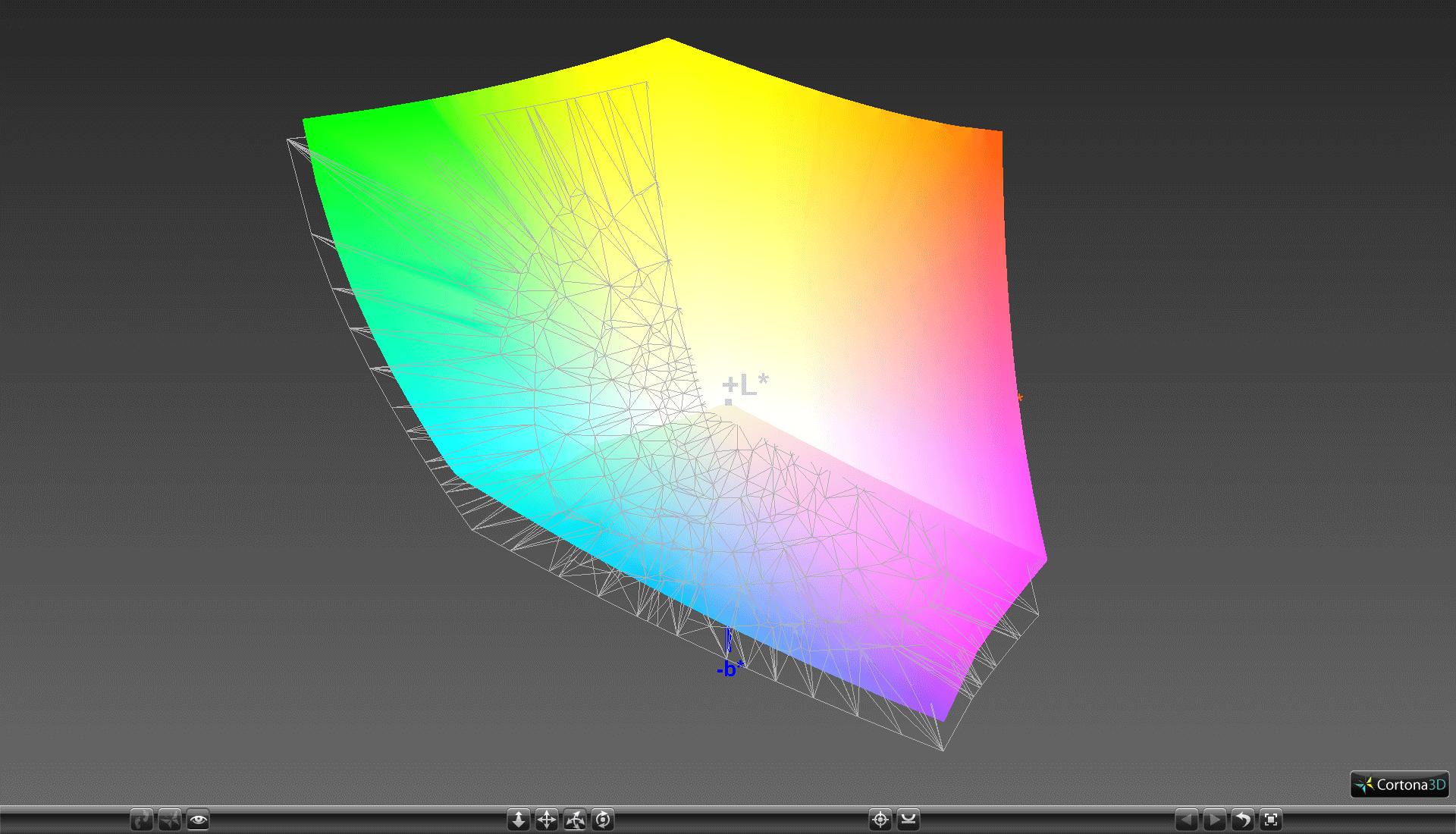 Màn hình Dell XPS bản 4K bao phủ được gần hết dải màu Adobe RGB