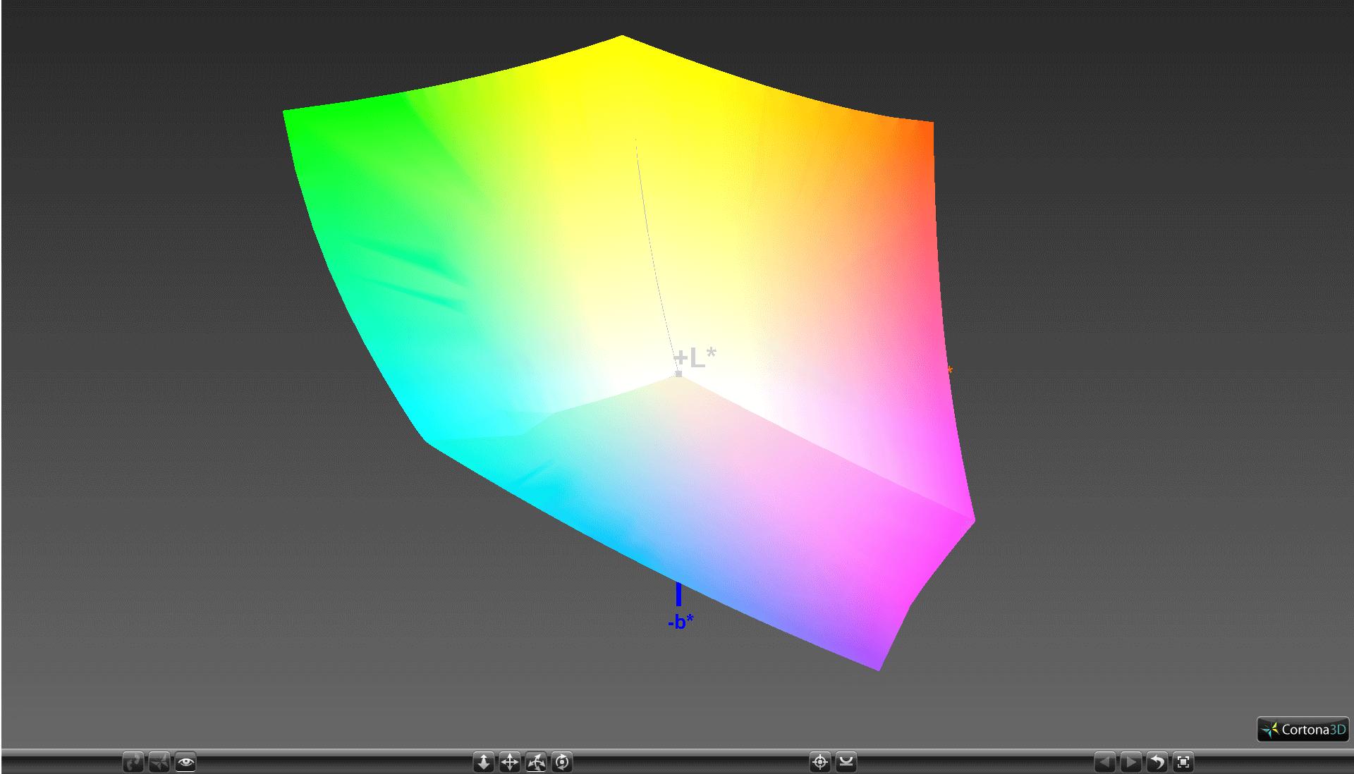 Màn hình Dell XPS bản 4K có độ bao phủ 100% dải màu sRGB cực kỳ ấn tượng