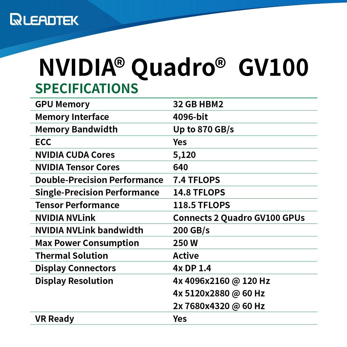 NHÀ SẢN XUẤT LEADTEK TUNG RA NVIDIA QUADRO GV100 - HƯỚNG TỚI