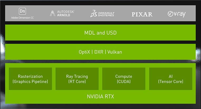Card màn hình Nvidia Quadro RTX 8000